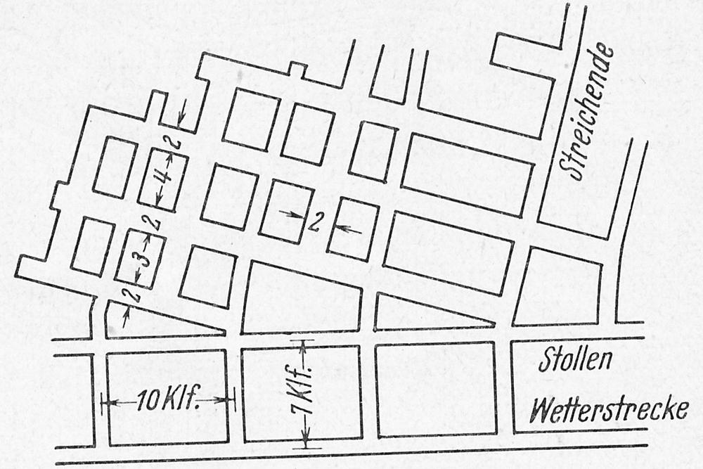 Schema Örterbau Lorenzfeld WTK um 1860